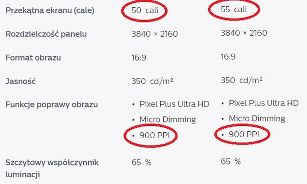 Phllips 50PUS6262 vs 55PUS6262