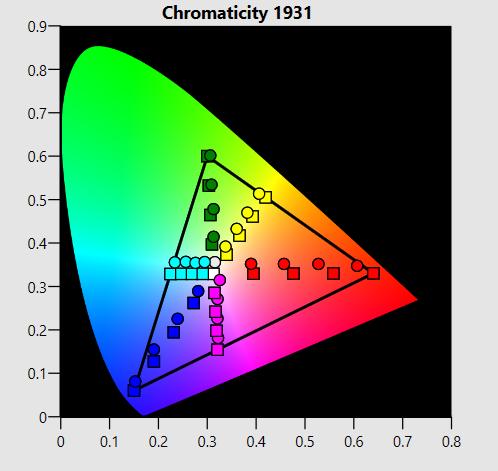 LG 55SK9500 diagram chrom