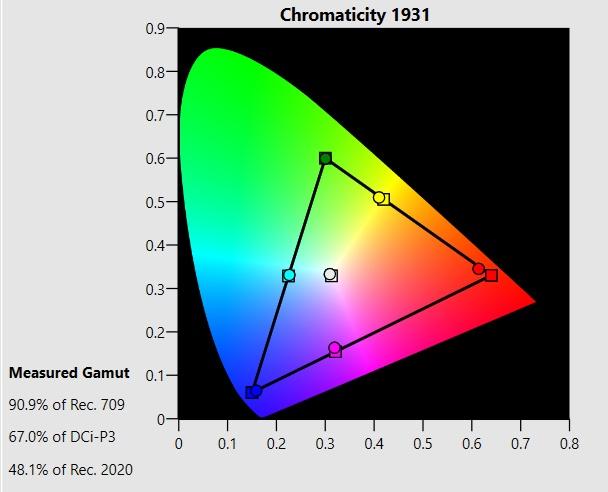 Samsung 32M5672 kolory